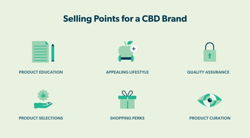 selling points for a CBD brand