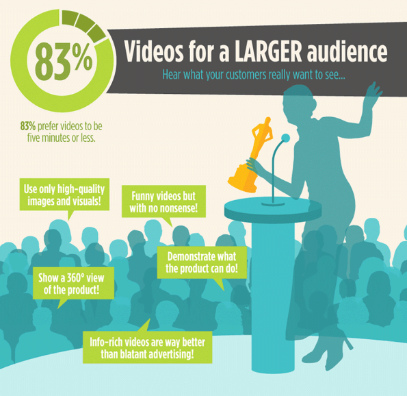 ecommerce-videos-for-a-larger-audience