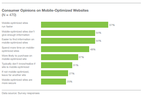 ecommerce_trends_mobile_expectations