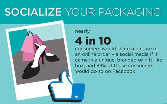packaging_survey_1