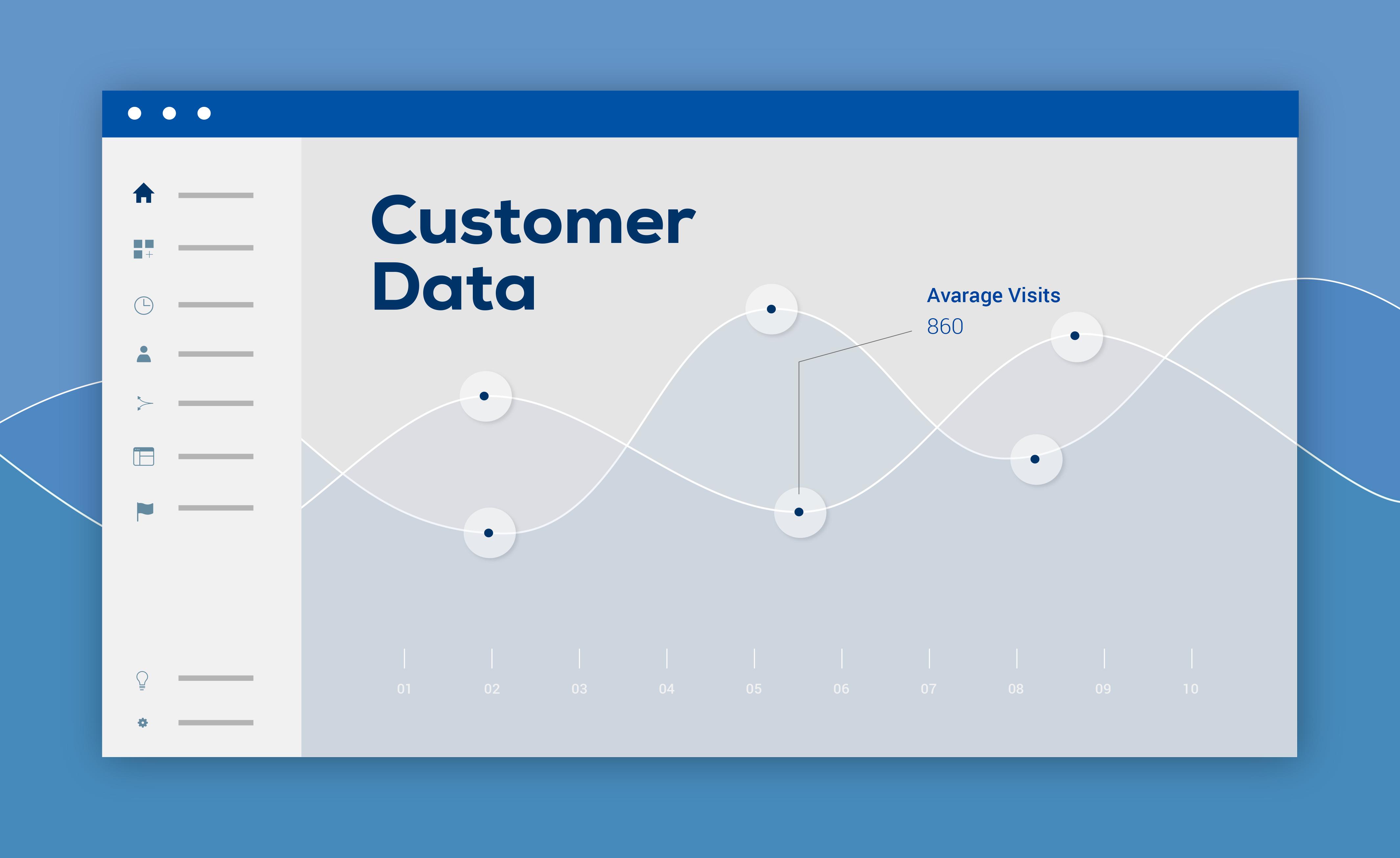 Customer data-driven ecommerce