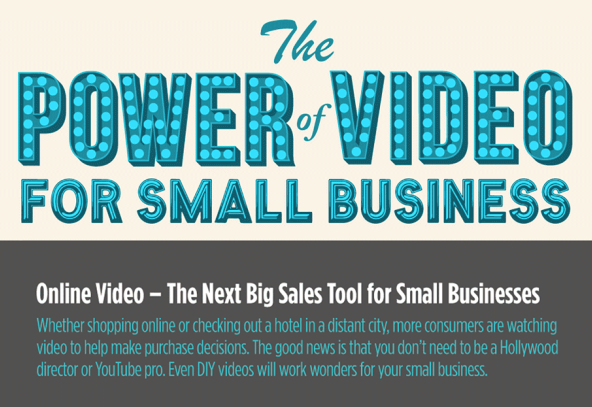 The power of video for small business